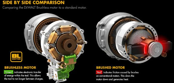 brushless-vs-brushed-motor-comparison