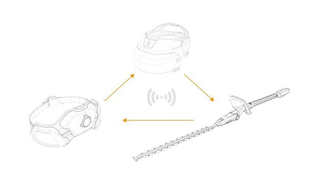 Design concept Husqvarna Ramus illustration of how all parts communicate with each other